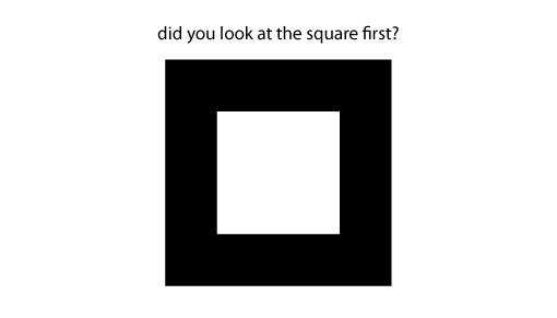Square Hiearchy