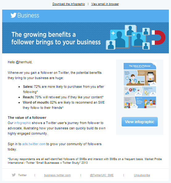 twitter content marketing email