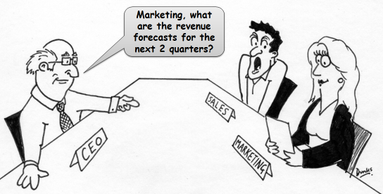 Marketing has assumed more responsibility of the revenue cycle