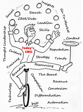 The hybrid skill-set needed for today's CMO