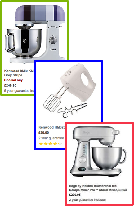 three mixer products