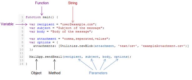 Example AdWords script