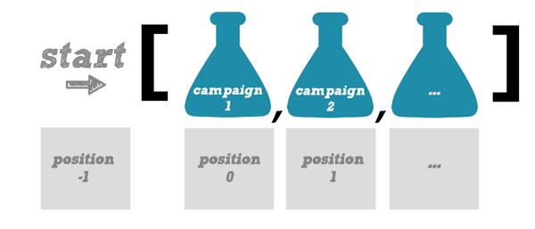 Blog 2 image