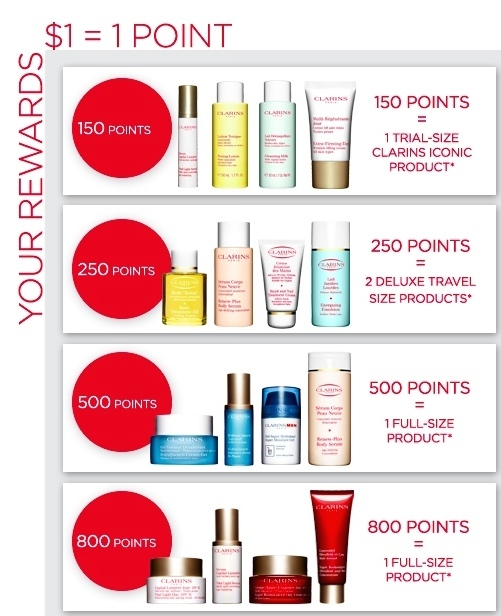 club clarins rewards