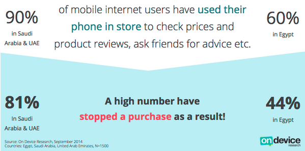 in-store mena mobile use