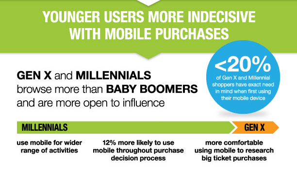 infographic mobile usage