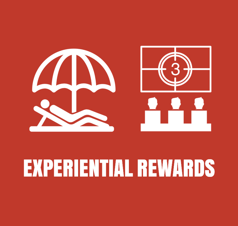 experiential rewards incentives are demanded by consumers