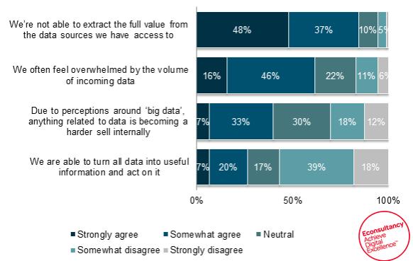 Big data is broken, but whose job is it to fix it?