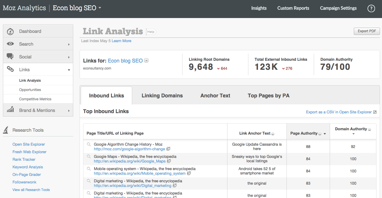 30+ SEO tools to make your life easier
