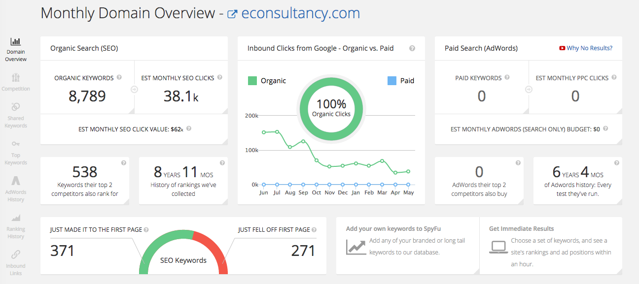 30 seo tools to make your life easier econsultancy