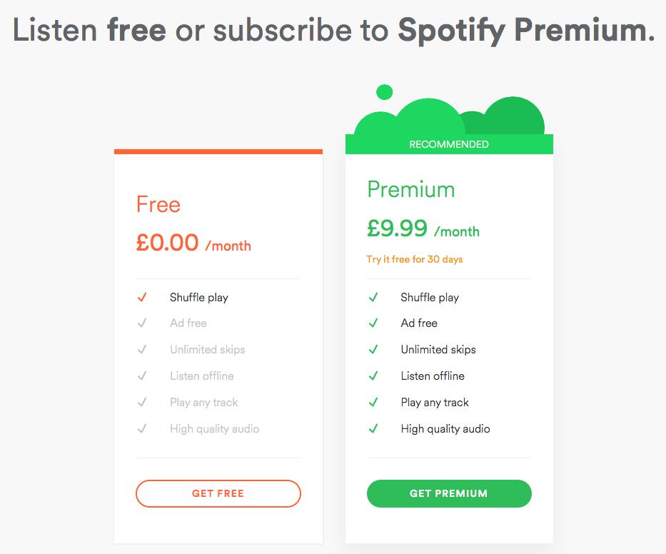 Spotify upselling online