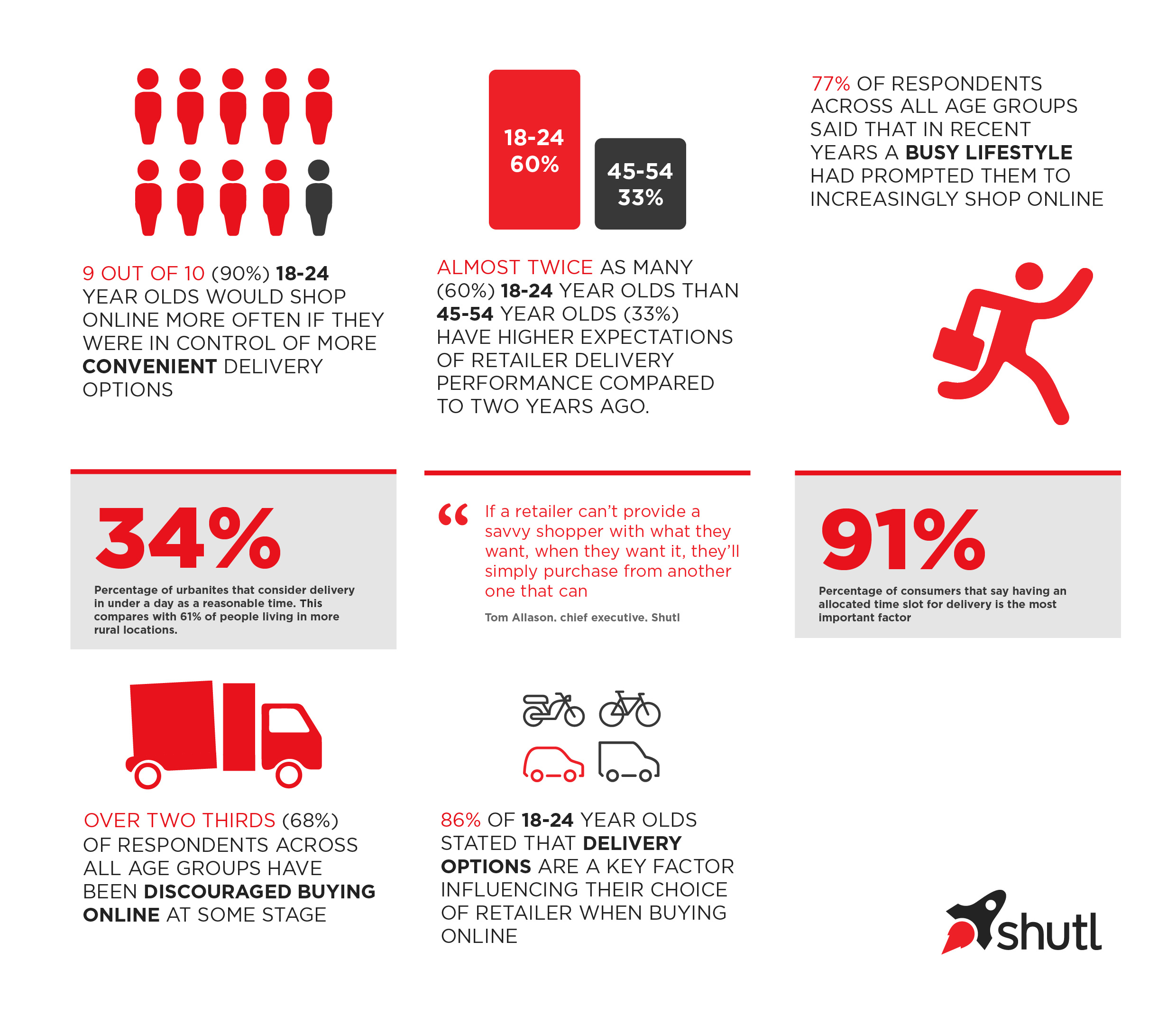 Generation Z retail stats infographic