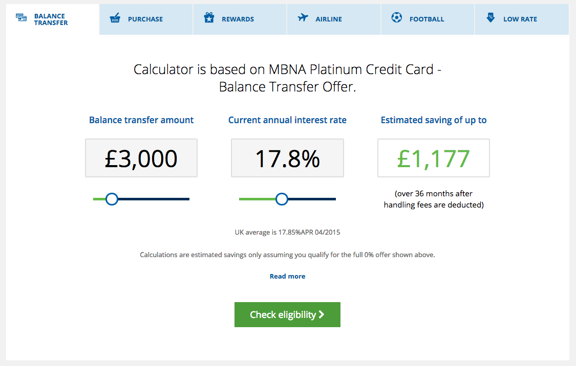 Digital in financial services: Chris Woolnough on life at MBNA ...