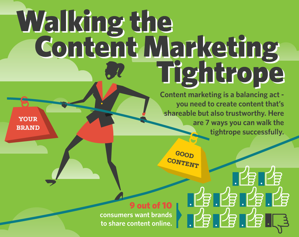 Content marketing stats infographic