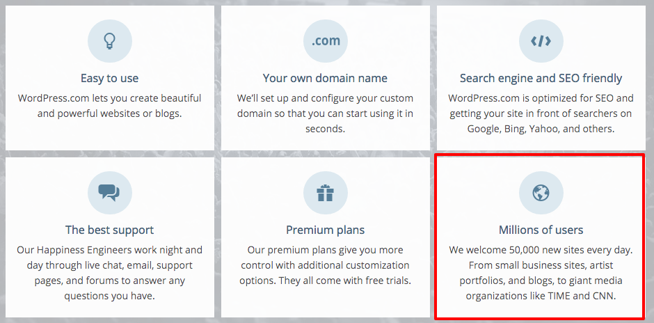 wordpress signup