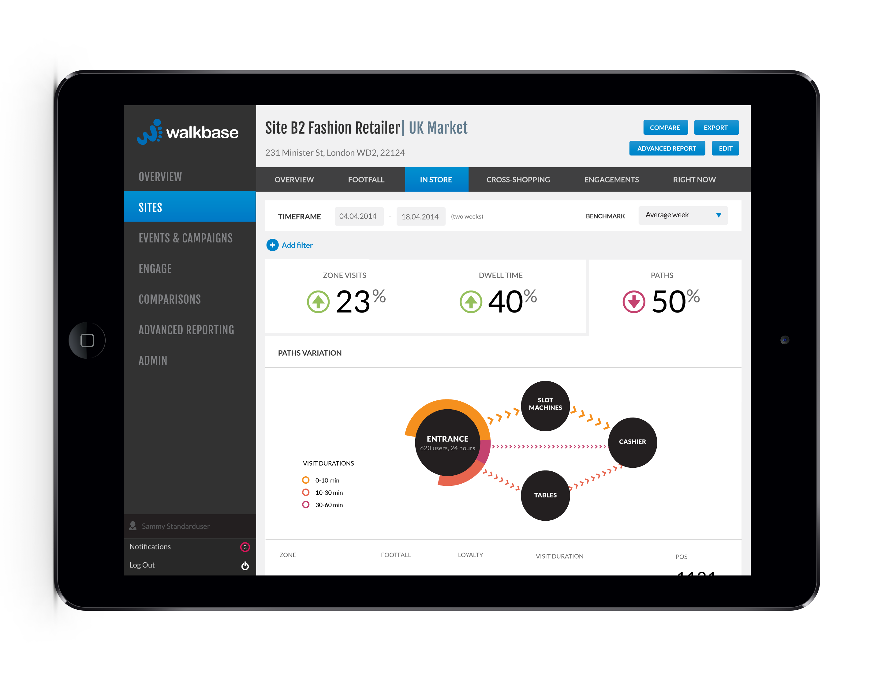 walkbase dashboard