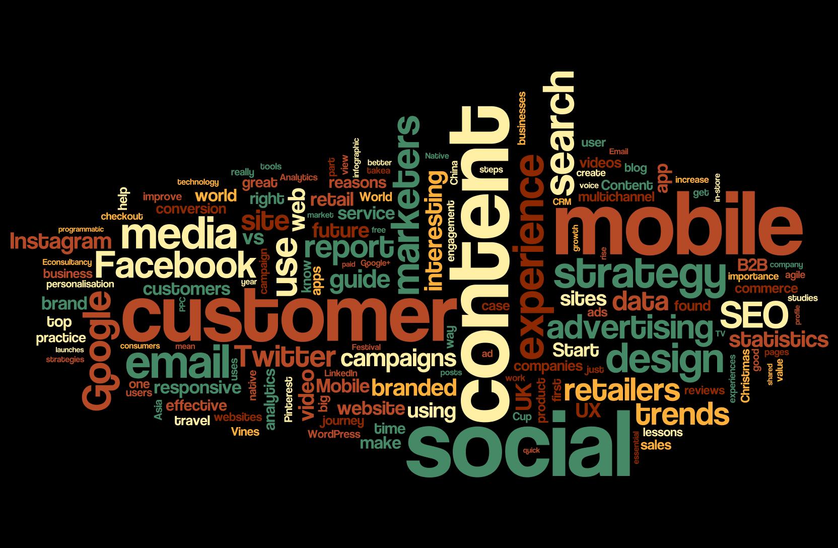 2014 econ blog titles wordcloud