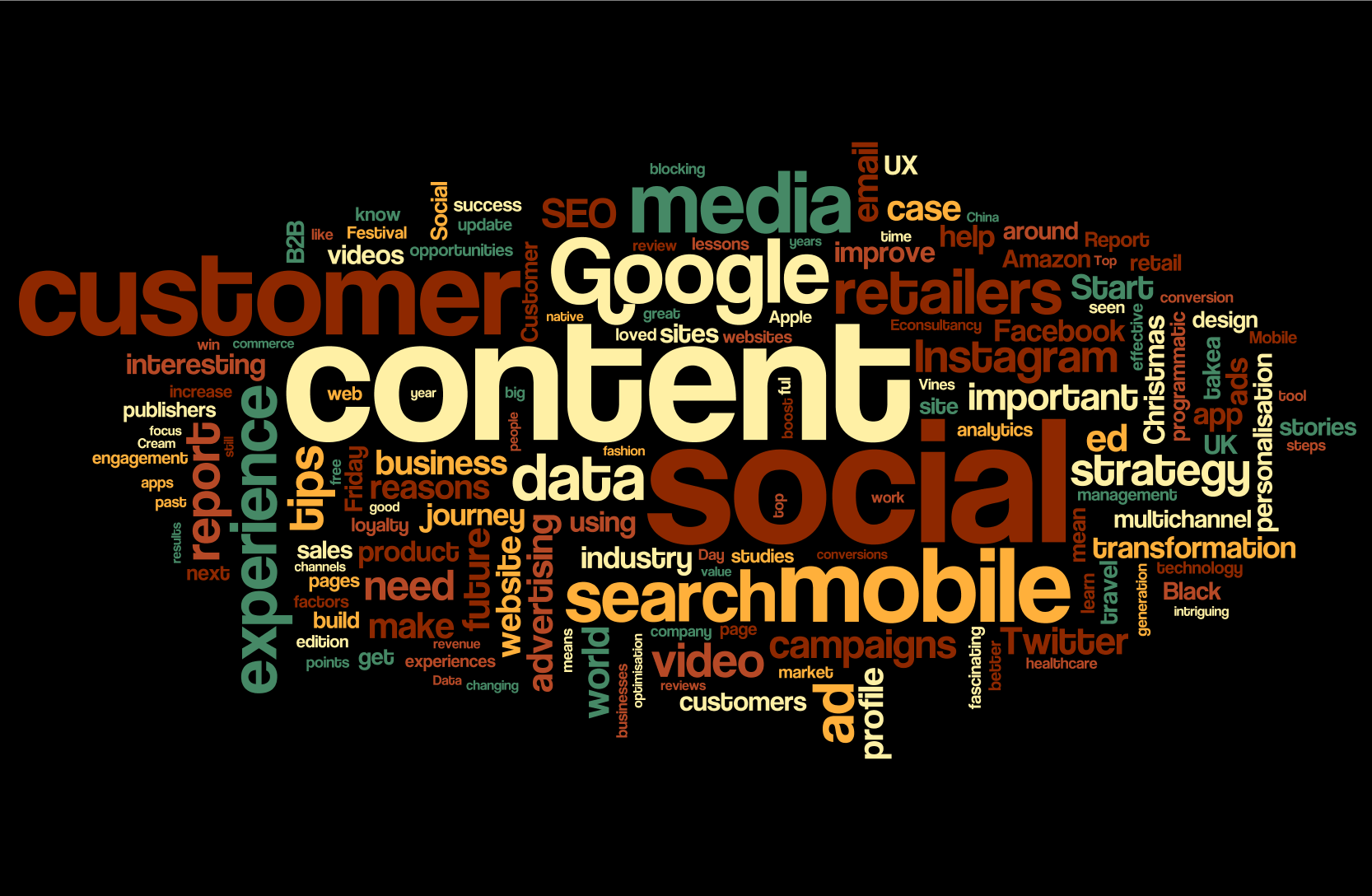 2015 econ blog titles wordcloud