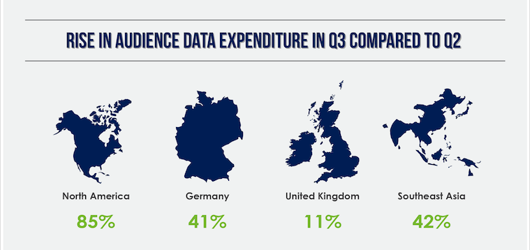 UK audience data expenditure infographic