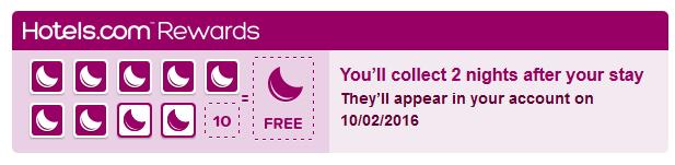 hotels.com rewards nights