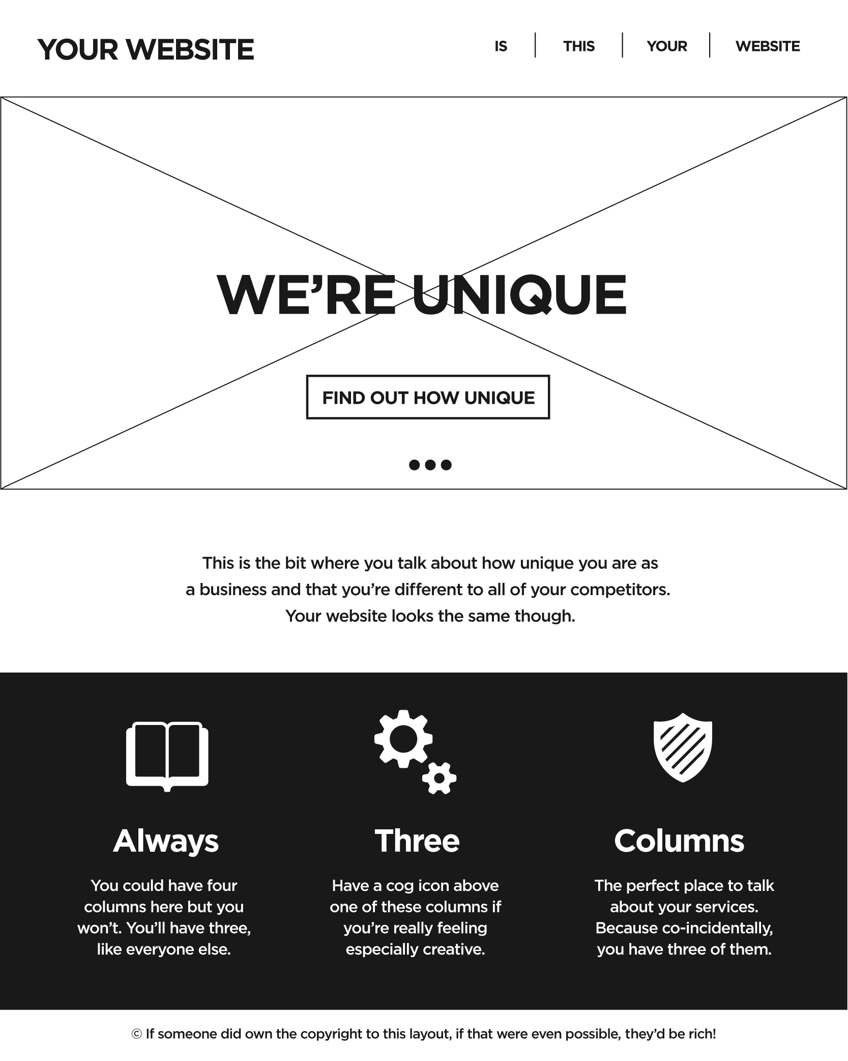 your website template via Dave Ellis