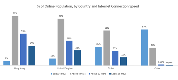 Why do Chinese websites look so busy? | Econsultancy
