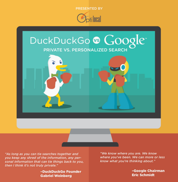 duckduckgo vs. google infographic