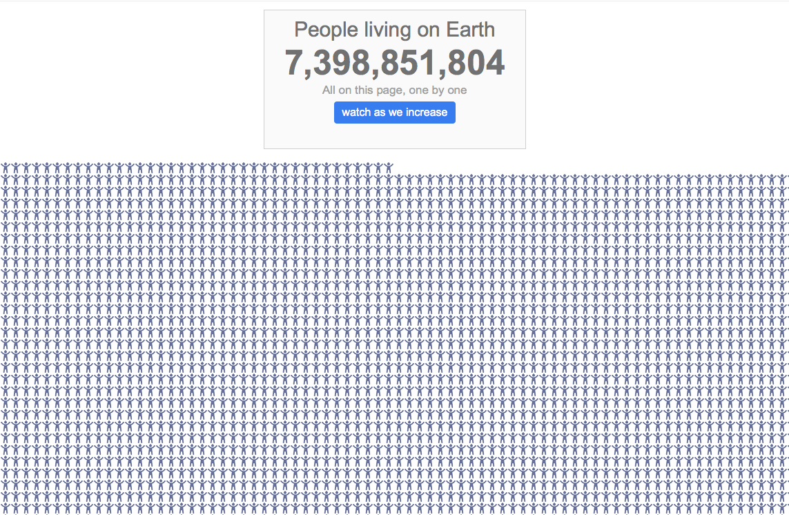 world population data visualisation