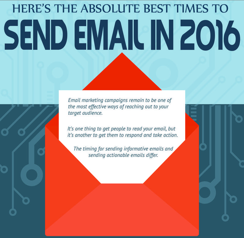 best time to send emails infographic