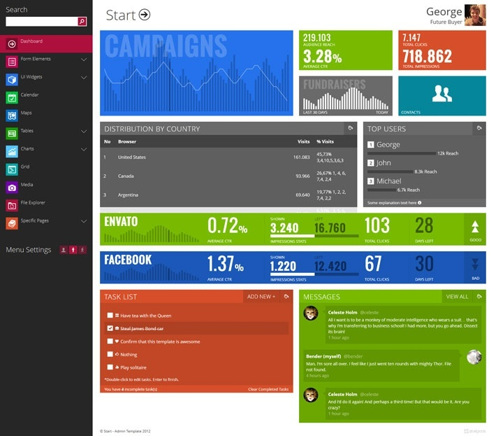 24 Beautifully Designed Web Dashboards For Data Geeks