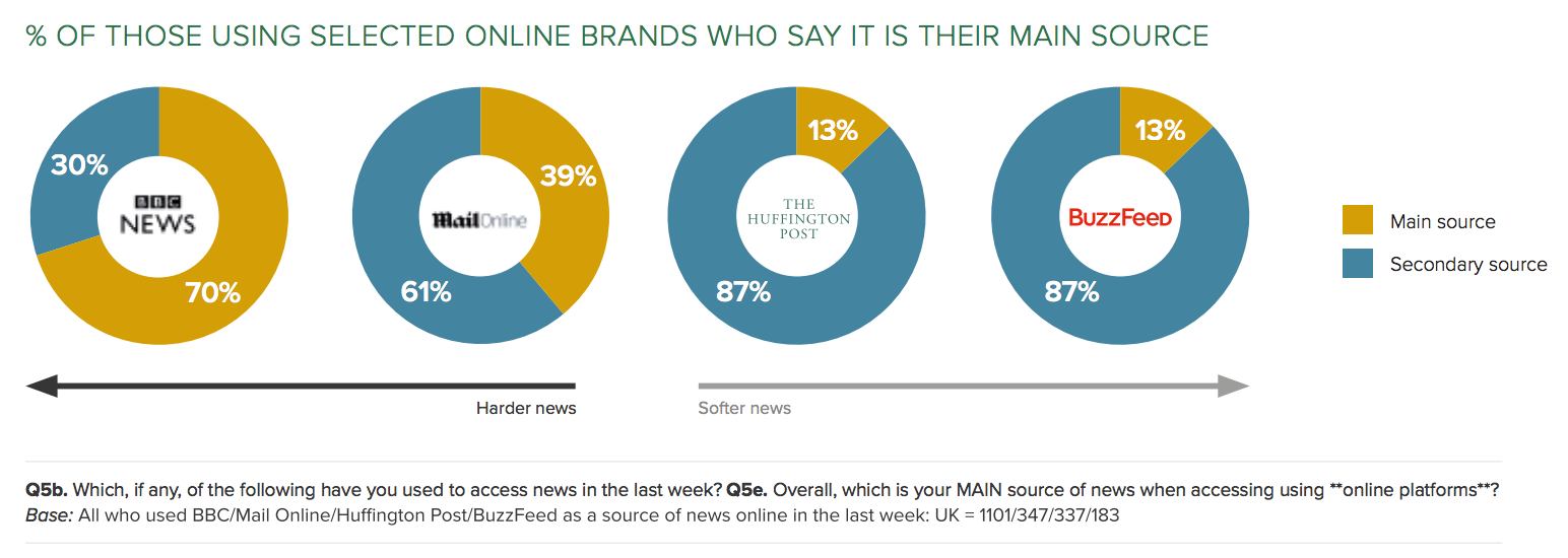 main news source brands