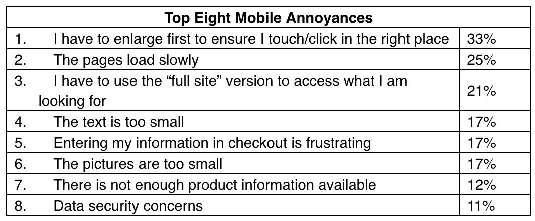 mobile annoyances