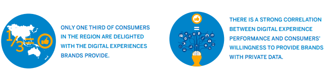 sap study of digital experience vs happiness