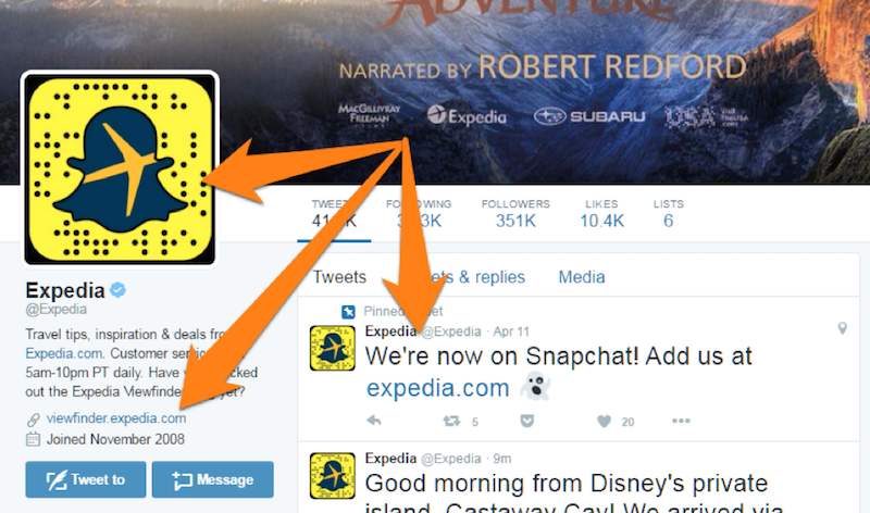 An in-depth analysis of how Expedia converts visitors into