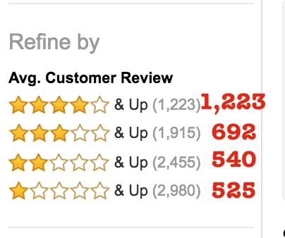 alexa reviews