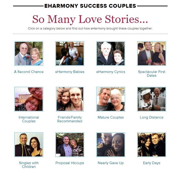 Studiu de marketing Dating site