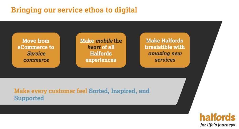 move from ecommerce to service commerce, make mobile the heart of all halfords experiences, make Halfords irresistible with amazing new services
