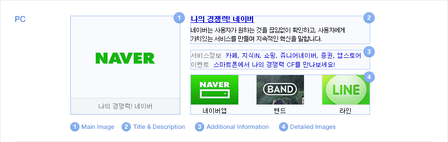 naver brand search