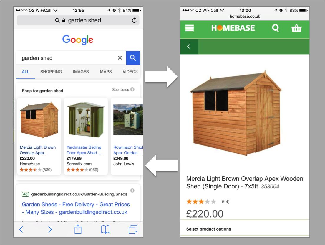 Google Shopping Bounce
