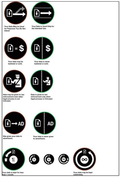 mozilla privacy icons