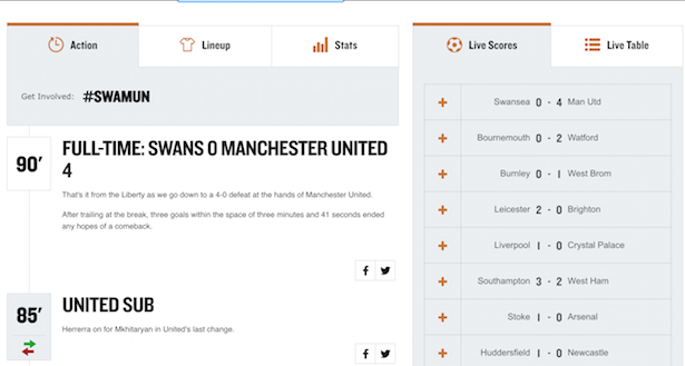 How Premier League club websites are changing: A Swansea and