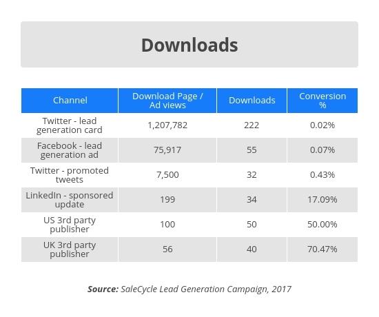 Downloads