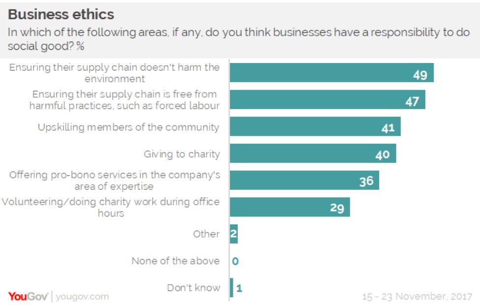 hong kong business ethics