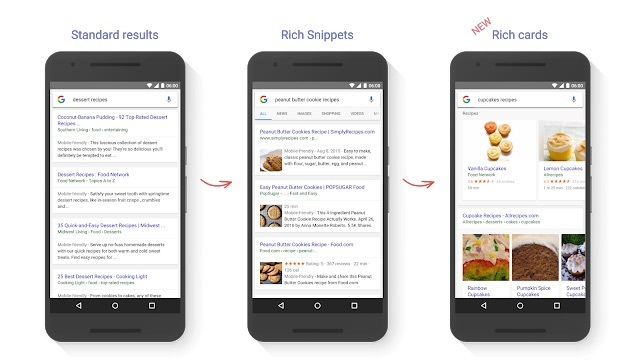 What are rich search results and how can you get them?