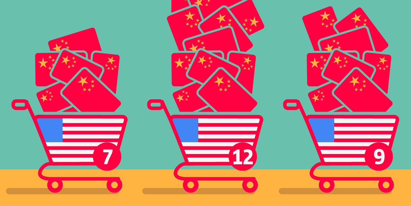 chinese brands targeting american consumers