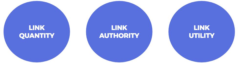 link framework