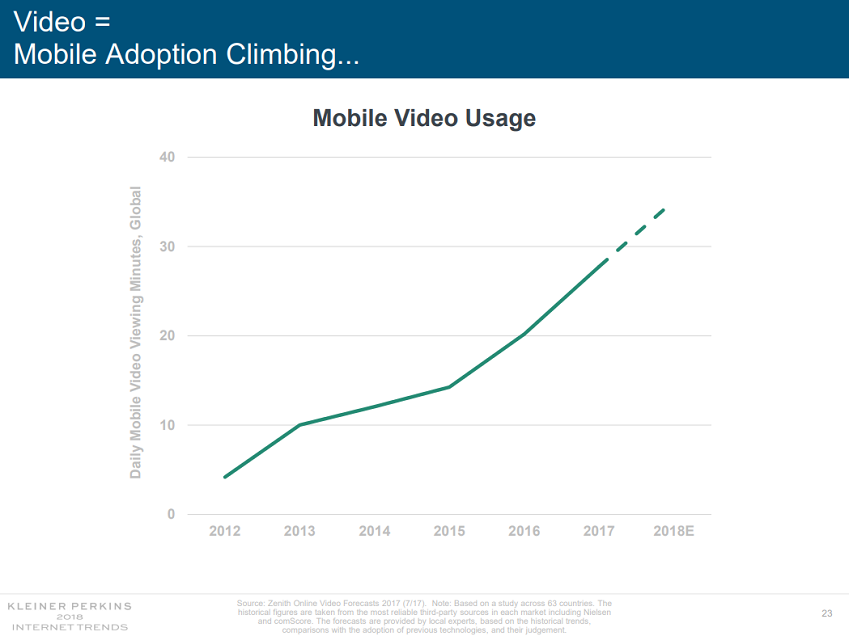 mobile_video_usage.png