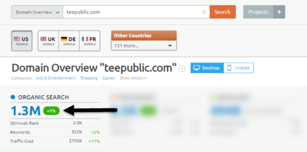 tee republic domain overview sem rush