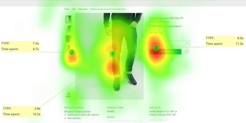 Are biometrics the future of UX testing and CRO? – Econsultancy
