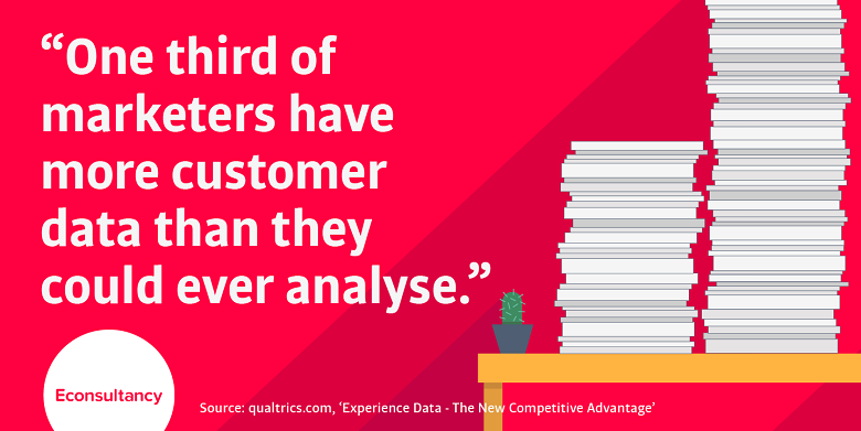 overload of customer data